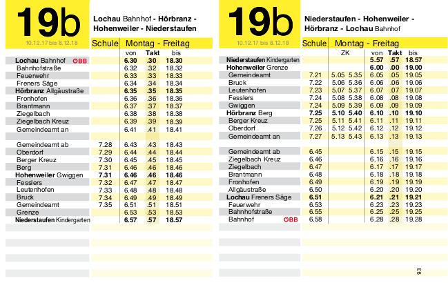 Linie 19b